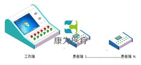"""""""康为医疗""""蒙医智能针灸治疗仪MLZ-III"""